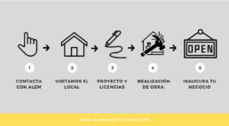 fases proyecto local comercial